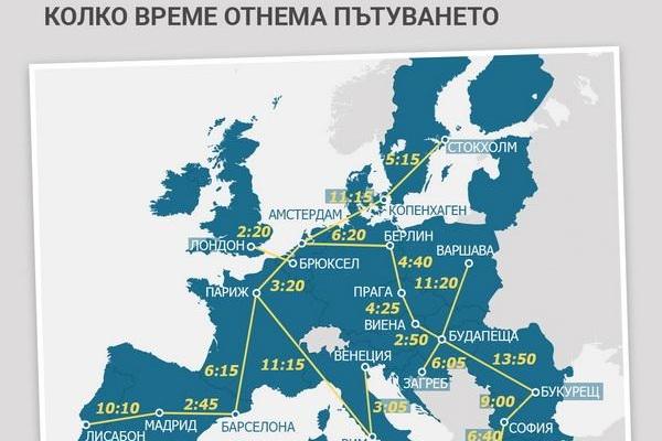 Безплатни железопътни билети за младите, за да опознаят  Европа